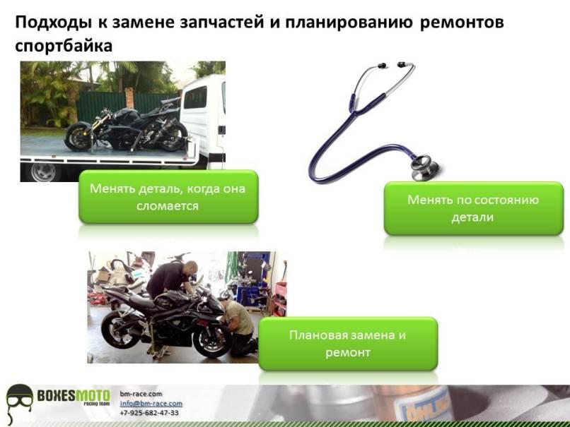 Замена деталей мотоцикла